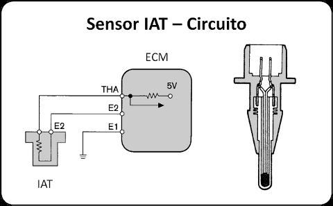 Qué pasa si falla el sensor iat